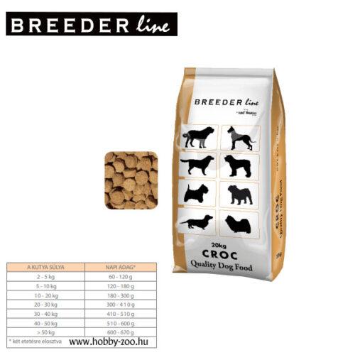 Breeder Line Croc