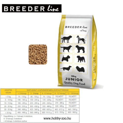 Breeder Line Junior - 20kg