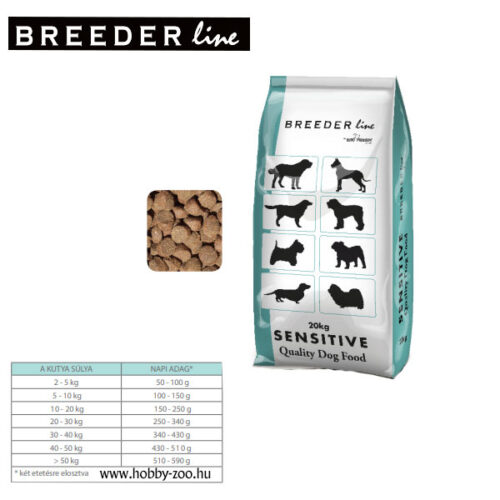 Breeder Line Sensitive Lamm (Bárány) - 20kg